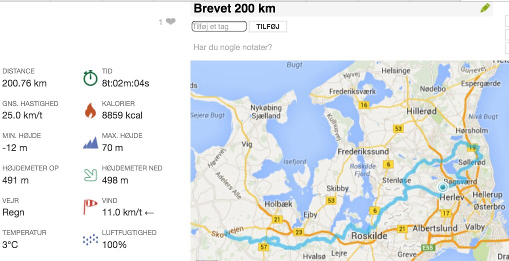 200 km med en gennemsnitsfart på 25 km/t. Det er jeg godt tilfreds med, så tidligt på sæsonen.
